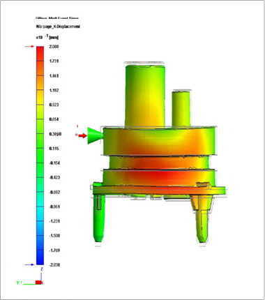 Plastic Injection Molding Simulation Analysis